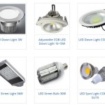 Why Should You Buy LED Lighting Supplies from LED Lighting Wholesale Suppliers?